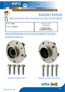 R159.64/R159.65: Identifying the bearings